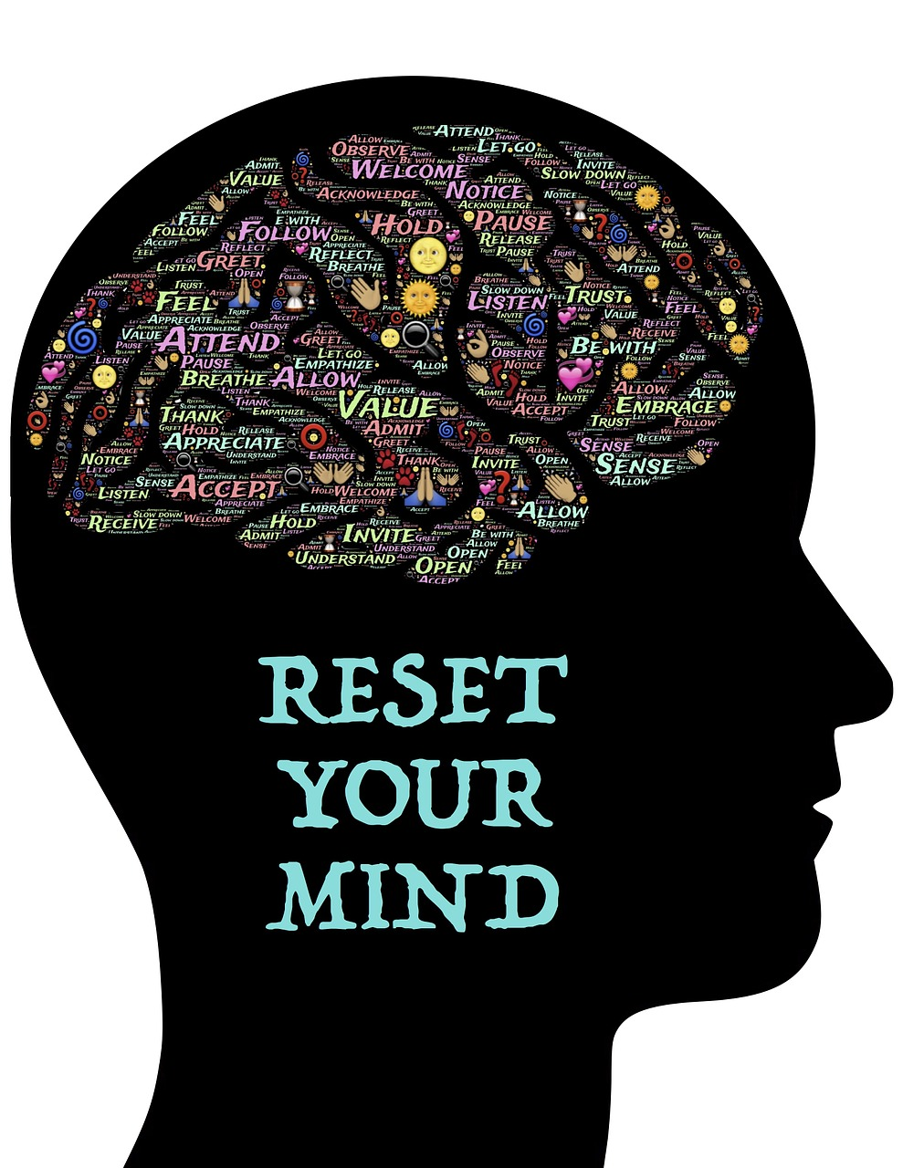 reset your mind, erase bad social conditioning