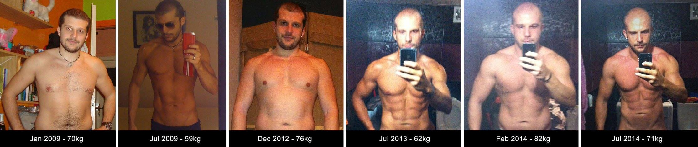 body through the years - roberto zanon